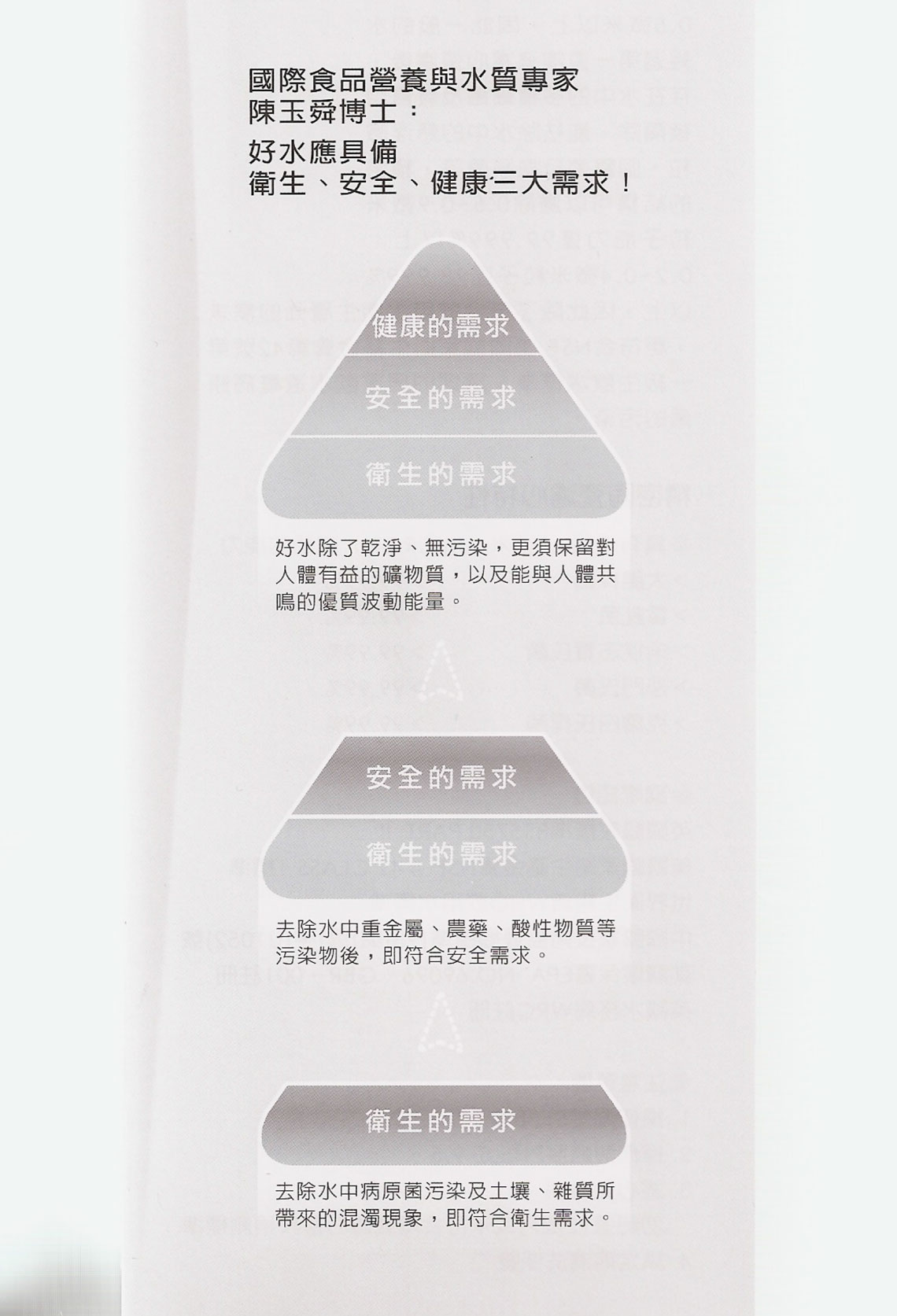 iWater_Brochure-_chinese-2