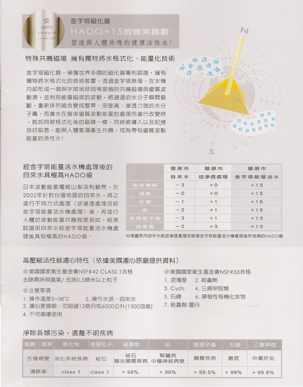 iWater_Brochure-_chinese-5